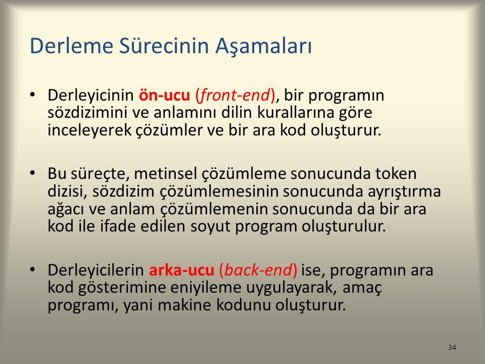 Derleme Sürecinin Aşamaları Derleyicinin ön-ucu (front-end), bir programın sözdizimini ve anlamını dilin kurallarına göre inceleyerek çözümler ve bir