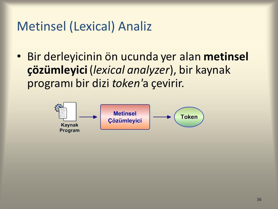 Metinsel (Lexical) Analiz Bir derleyicinin ön ucunda yer alan metinsel çözümleyici (lexical analyzer), bir kaynak programı bir dizi token'a çevirir. 3
