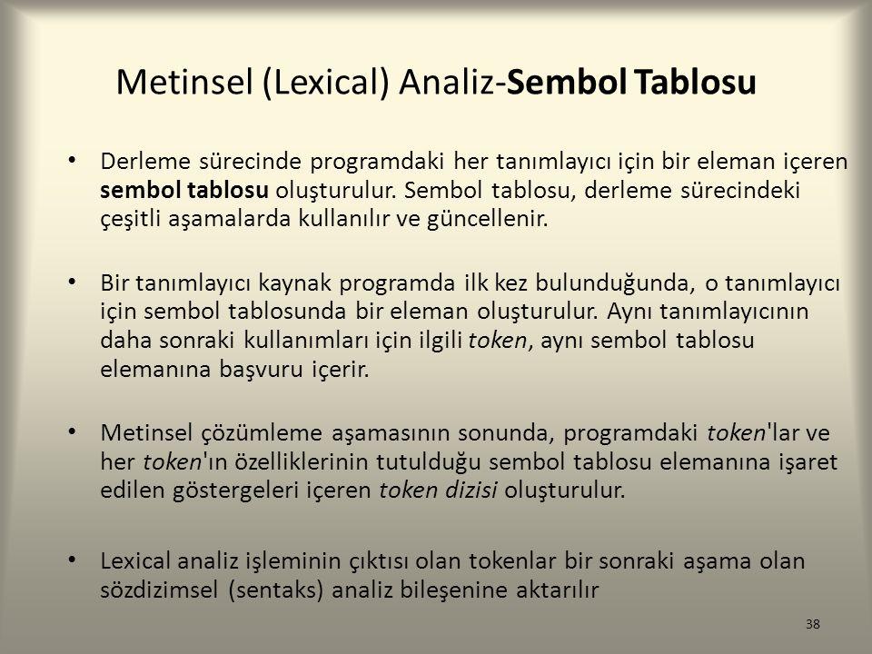Metinsel (Lexical) Analiz-Sembol Tablosu Derleme sürecinde programdaki her tanımlayıcı için bir eleman içeren sembol tablosu oluşturulur. Sembol tablo