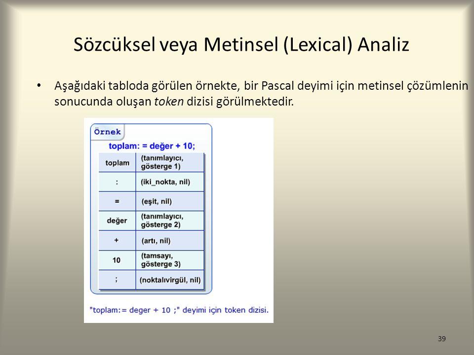 Sözcüksel veya Metinsel (Lexical) Analiz Aşağıdaki tabloda görülen örnekte, bir Pascal deyimi için metinsel çözümlenin sonucunda oluşan token dizisi g