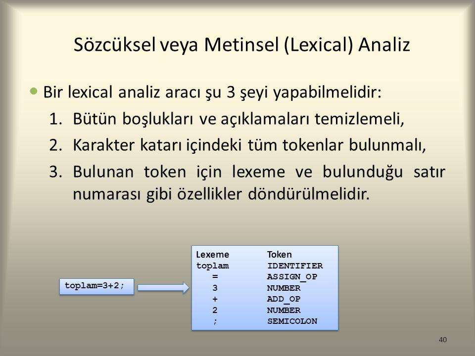 Bir lexical analiz aracı şu 3 şeyi yapabilmelidir: 1.Bütün boşlukları ve açıklamaları temizlemeli, 2.Karakter katarı içindeki tüm tokenlar bulunmalı,