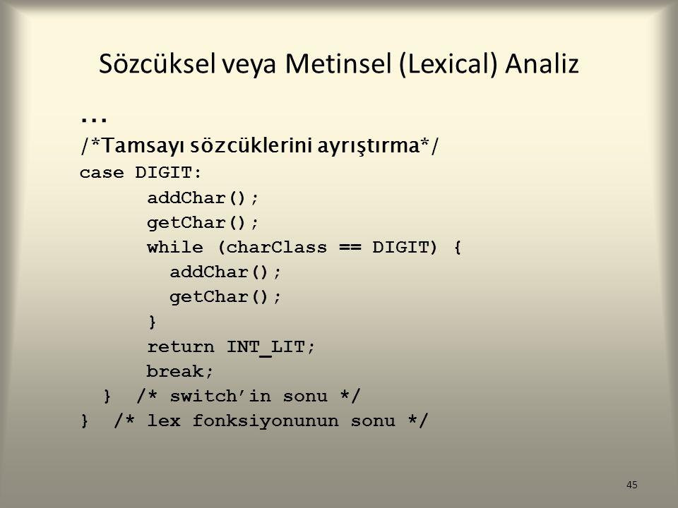 Sözcüksel veya Metinsel (Lexical) Analiz … /*Tamsayı sözcüklerini ayrıştırma*/ case DIGIT: addChar(); getChar(); while (charClass == DIGIT) { addChar(