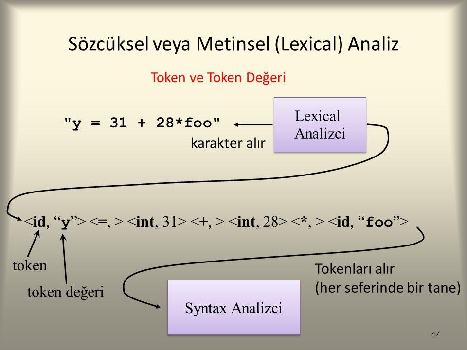 47 Lexical Analizci Lexical Analizci y = 31 + 28*foo Syntax Analizci token token değeri Tokenları alır (her seferinde bir tane) karakter alır Sözcüksel veya Metinsel (Lexical) Analiz Token ve Token Değeri