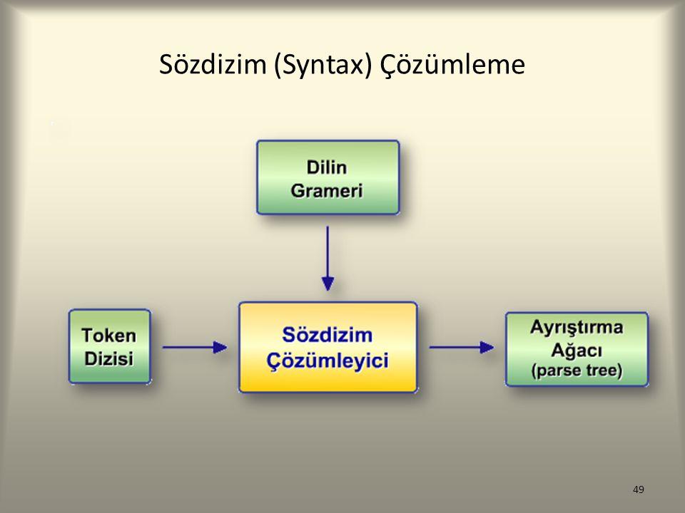 Sözdizim (Syntax) Çözümleme 49