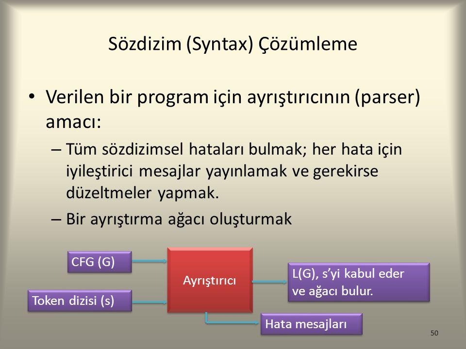Sözdizim (Syntax) Çözümleme Verilen bir program için ayrıştırıcının (parser) amacı: – Tüm sözdizimsel hataları bulmak; her hata için iyileştirici mesa