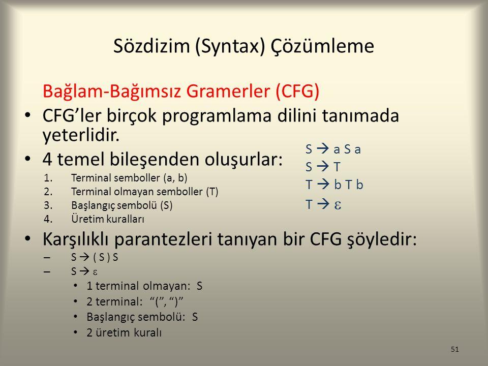 Bağlam-Bağımsız Gramerler (CFG) CFG'ler birçok programlama dilini tanımada yeterlidir. 4 temel bileşenden oluşurlar: 1.Terminal semboller (a, b) 2.Ter