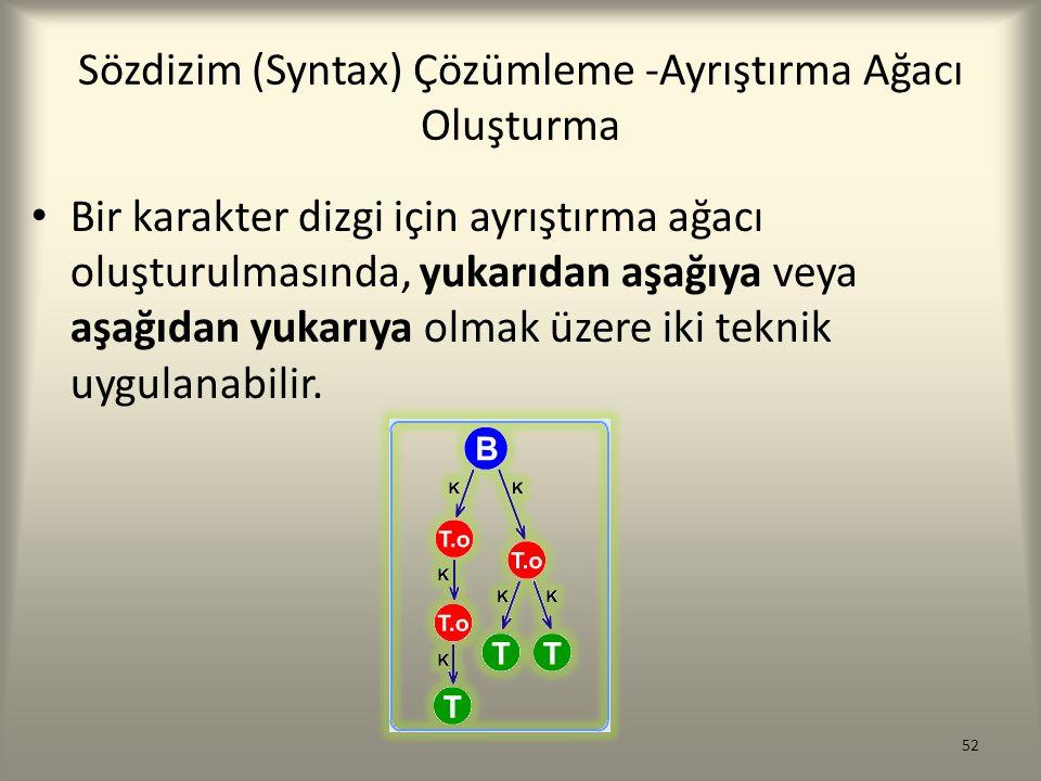 Sözdizim (Syntax) Çözümleme -Ayrıştırma Ağacı Oluşturma Bir karakter dizgi için ayrıştırma ağacı oluşturulmasında, yukarıdan aşağıya veya aşağıdan yuk