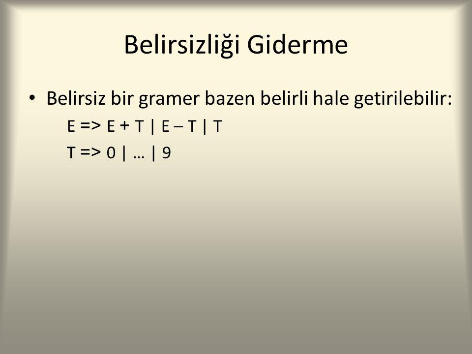 Belirsizliği Giderme Belirsiz bir gramer bazen belirli hale getirilebilir: E => E + T | E – T | T T => 0 | … | 9