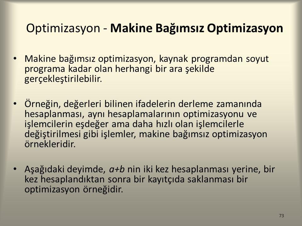 Optimizasyon - Makine Bağımsız Optimizasyon Makine bağımsız optimizasyon, kaynak programdan soyut programa kadar olan herhangi bir ara şekilde gerçekl