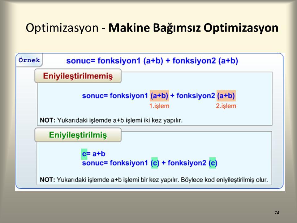 Optimizasyon - Makine Bağımsız Optimizasyon 74
