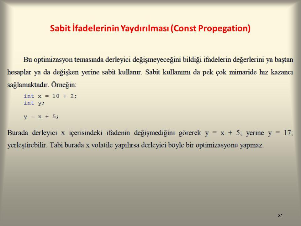 Sabit İfadelerinin Yaydırılması (Const Propegation) 81