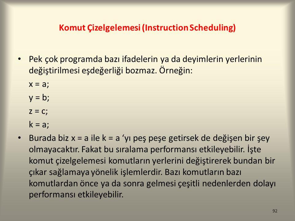 Komut Çizelgelemesi (Instruction Scheduling) Pek çok programda bazı ifadelerin ya da deyimlerin yerlerinin değiştirilmesi eşdeğerliği bozmaz. Örneğin: