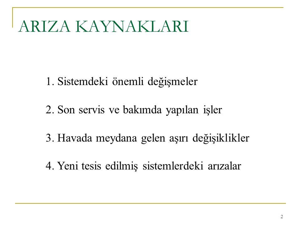 23 SIVI HATTI ARIZALARI Genel olarak problem sıvı hattının sıcak veya soğuk olmasıdır.