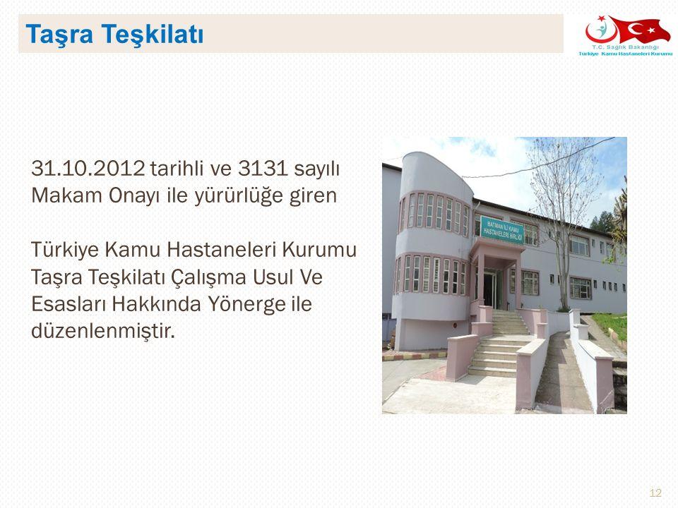 31.10.2012 tarihli ve 3131 sayılı Makam Onayı ile yürürlüğe giren Türkiye Kamu Hastaneleri Kurumu Taşra Teşkilatı Çalışma Usul Ve Esasları Hakkında Yö