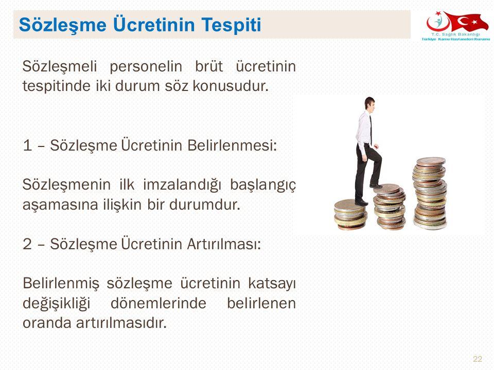 Sözleşmeli personelin brüt ücretinin tespitinde iki durum söz konusudur. 1 – Sözleşme Ücretinin Belirlenmesi: Sözleşmenin ilk imzalandığı başlangıç aş
