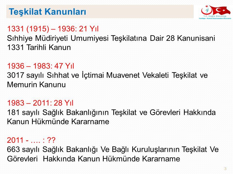 1331 (1915) – 1936: 21 Yıl Sıhhiye Müdiriyeti Umumiyesi Teşkilatına Dair 28 Kanunisani 1331 Tarihli Kanun 1936 – 1983: 47 Yıl 3017 sayılı Sıhhat ve İç