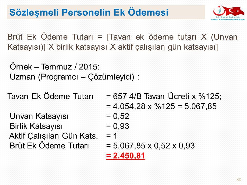 33 Brüt Ek Ödeme Tutarı = [Tavan ek ödeme tutarı X (Unvan Katsayısı)] X birlik katsayısı X aktif çalışılan gün katsayısı] Örnek – Temmuz / 2015: Uzman