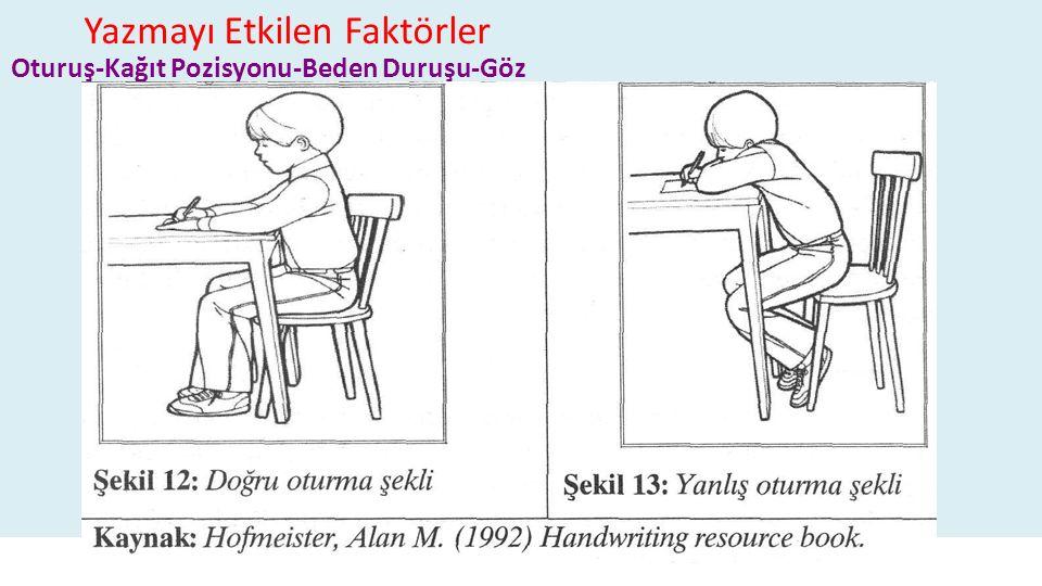 . Oturuş-Kağıt Pozisyonu-Beden Duruşu-Göz Yazmayı Etkilen Faktörler