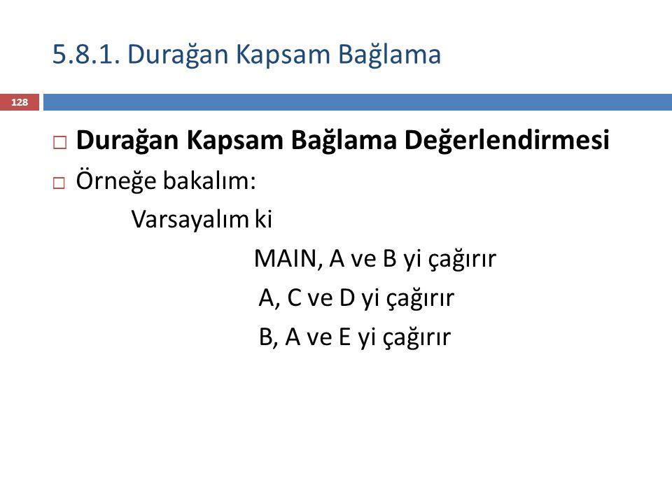 Durağan Kapsam Örneği MAIN E A C D B AB CDE 5.8.1. Durağan Kapsam Bağlama 129