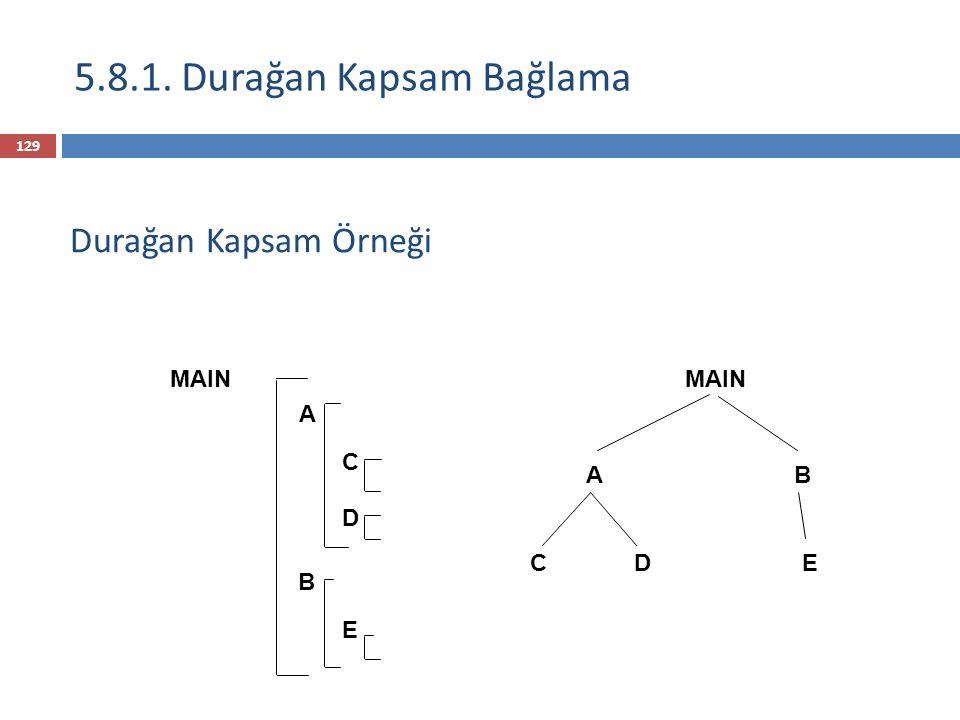 MAIN AB CDE A C B ED Durağan Kapsam Örneği 5.8.1.