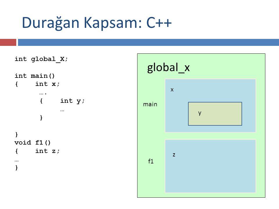 int global_X; int main() { int x; ….