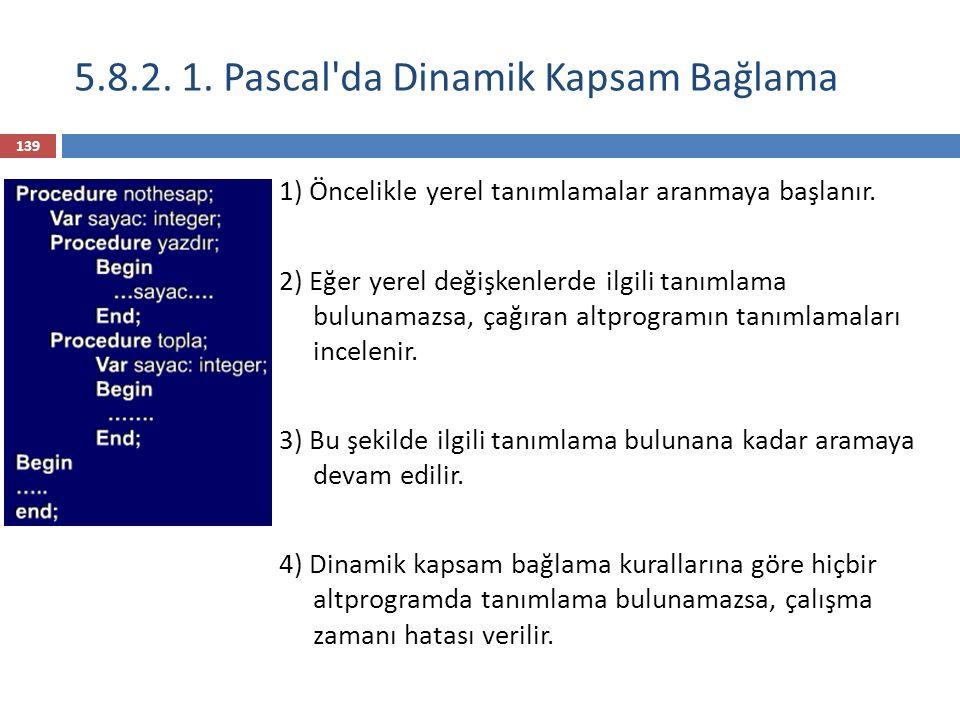 5.8.2. 1. Pascal da Dinamik Kapsam Bağlama 140