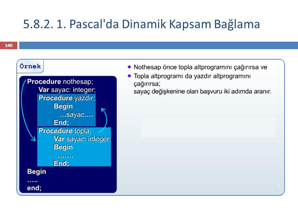 5.8.2. 1. Pascal da Dinamik Kapsam Bağlama 141