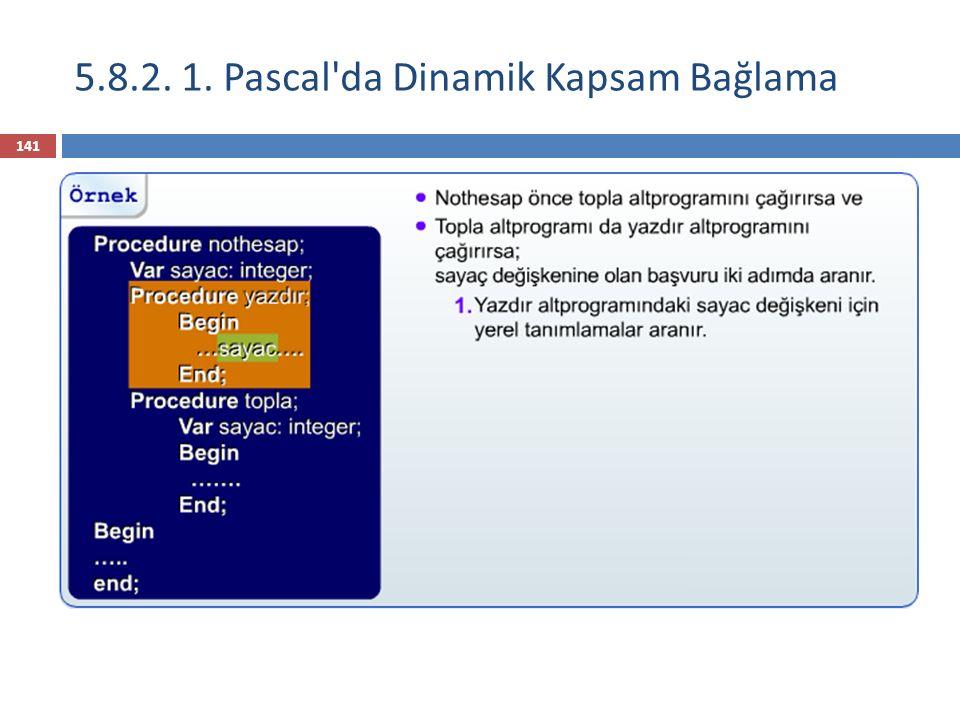 5.8.2. 1. Pascal da Dinamik Kapsam Bağlama 142
