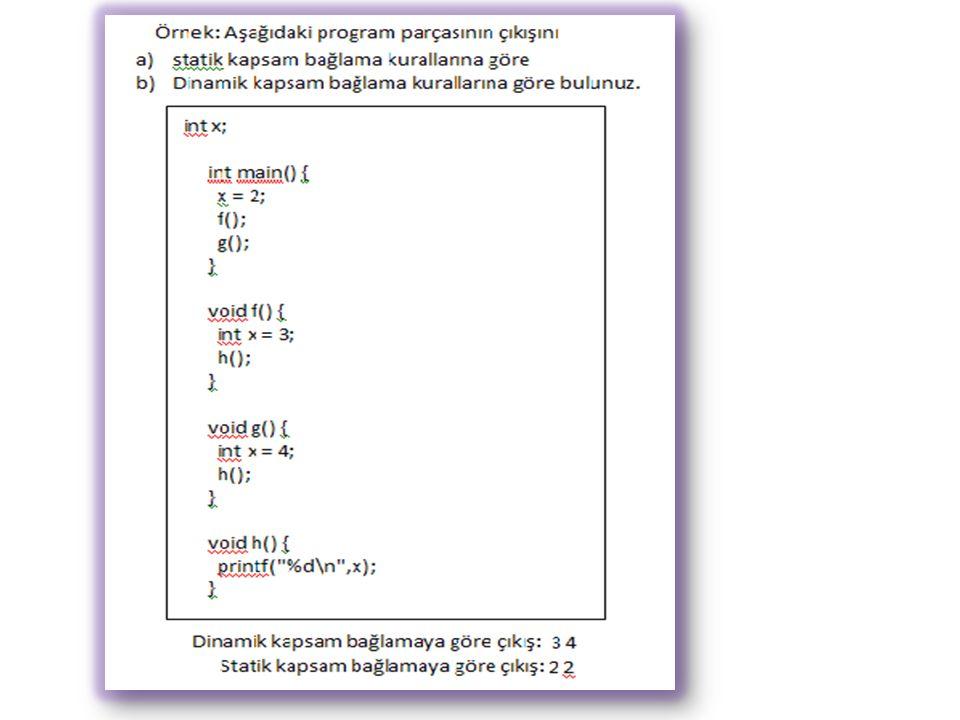Statik-dinamik kapsam örnek 149 program MAIN; var a : integer; procedure P1; begin print a; end; {of P1} procedure P2; var a : integer; begin a := 0; P1; end; {of P2} begin a := 7; P2; end.