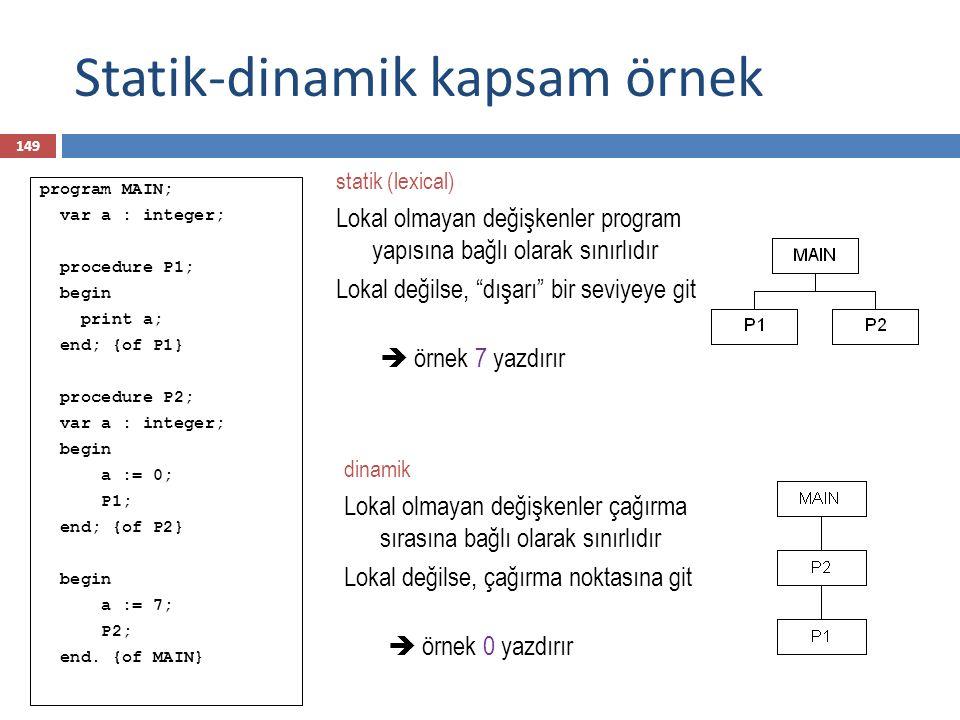 İç içe kapsam örneği 150 program MAIN; var a : integer; procedure P1(x : integer); procedure P3; begin print x, a; end; {of P3} begin P3; end; {of P1} procedure P2; var a : integer; begin a := 0; P1(a+1); end; {of P2} begin a := 7; P2; end.
