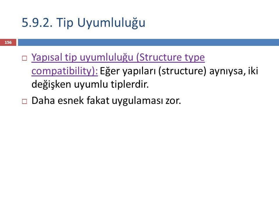 157  Yapısal tiplerle ilgili aşağıdaki problemleri tartışalım:  Yapısal olarak aynı ama farklı alan adları kullanmış iki kayıt uyumlu mudur.