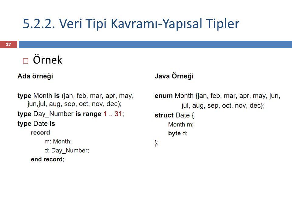 5.2.2. Veri Tipi Kavramı-Yapısal Tipler  Örnek 27