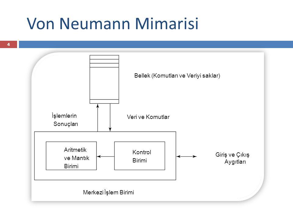 Von Neumann Mimarisi Bellek (Komutları ve Veriyi saklar) Veri ve Komutlar İşlemlerin Sonuçları Giriş ve Çıkış Aygıtları Aritmetik ve Mantık Birimi Kon