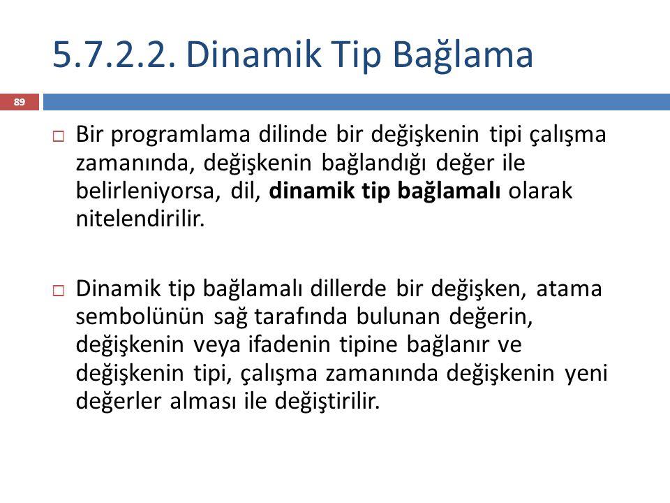 5.7.2.2. Dinamik Tip Bağlama, JavaScript ve PHP 90