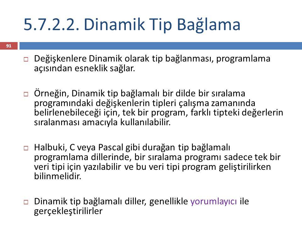 5.7.2.2. Dinamik Tip Bağlama 92