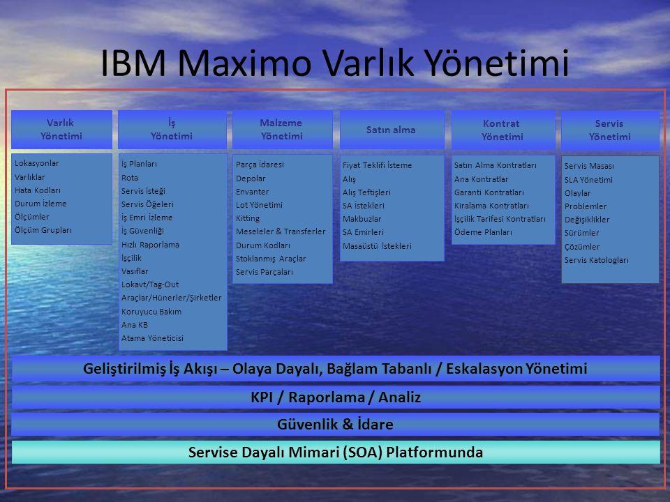 IBM Maximo Varlık Yönetimi Varlık Yönetimi KPI / Raporlama / Analiz İş Yönetimi Malzeme Yönetimi Satın alma Lokasyonlar Varlıklar Hata Kodları Durum İzleme Ölçümler Ölçüm Grupları Fiyat Teklifi İsteme Alış Alış Teftişleri SA İstekleri Makbuzlar SA Emirleri Masaüstü İstekleri Parça İdaresi Depolar Envanter Lot Yönetimi Kitting Meseleler & Transferler Durum Kodları Stoklanmış Araçlar Servis Parçaları İş Planları Rota Servis İsteği Servis Öğeleri İş Emri İzleme İş Güvenliği Hızlı Raporlama İşçilik Vasıflar Lokavt/Tag-Out Araçlar/Hünerler/Şirketler Koruyucu Bakım Ana KB Atama Yöneticisi Geliştirilmiş İş Akışı – Olaya Dayalı, Bağlam Tabanlı / Eskalasyon Yönetimi Kontrat Yönetimi Satın Alma Kontratları Ana Kontratlar Garanti Kontratları Kiralama Kontratları İşçilik Tarifesi Kontratları Ödeme Planları Servis Yönetimi Servis Masası SLA Yönetimi Olaylar Problemler Değişiklikler Sürümler Çözümler Servis Katologları Güvenlik & İdare Servise Dayalı Mimari (SOA) Platformunda
