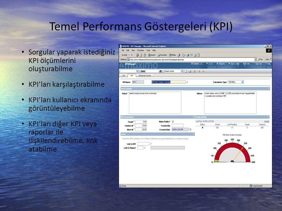 Temel Performans Göstergeleri (KPI) Sorgular yaparak istediğiniz KPI ölçümlerini oluşturabilme KPI'ları karşılaştırabilme KPI'ları kullanıcı ekranında görüntüleyebilme KPI'ları diğer KPI veya raporlar ile ilişkilendirebilme, link atabilme