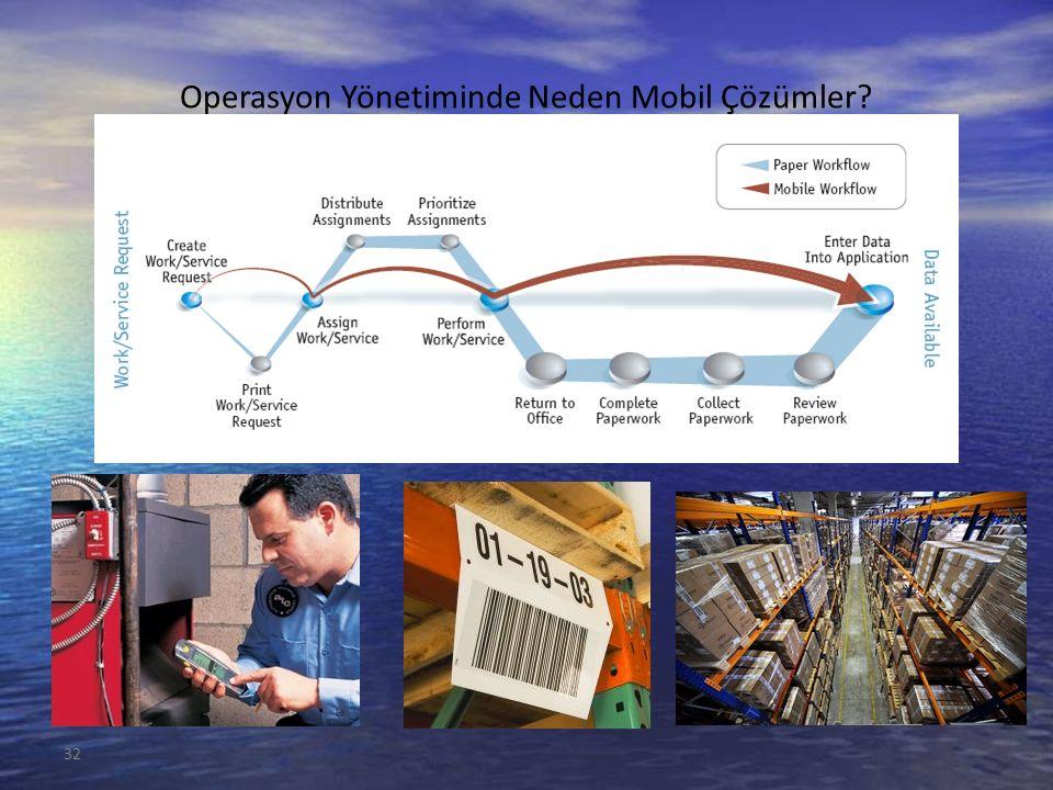 Operasyon Yönetiminde Neden Mobil Çözümler? 32