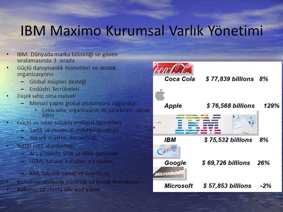 IBM Maximo Kurumsal Varlık Yönetimi IBM: Dünyada marka bilinirliği ve güven sıralamasında 3. sırada Güçlü danışmanlık hizmetleri ve destek organizasyo