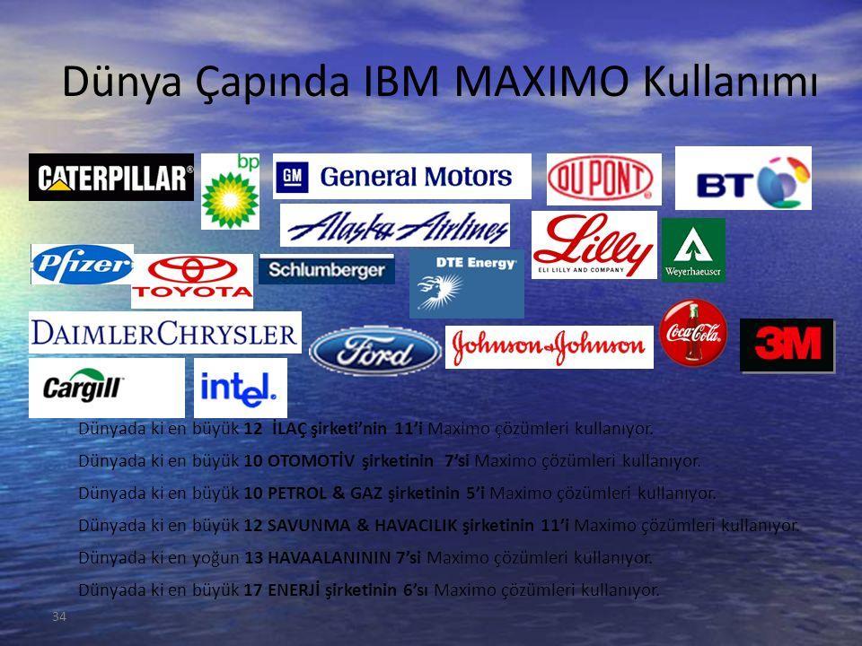 Dünya Çapında IBM MAXIMO Kullanımı 34 Dünyada ki en büyük 12 İLAÇ şirketi'nin 11'i Maximo çözümleri kullanıyor. Dünyada ki en büyük 10 OTOMOTİV şirket