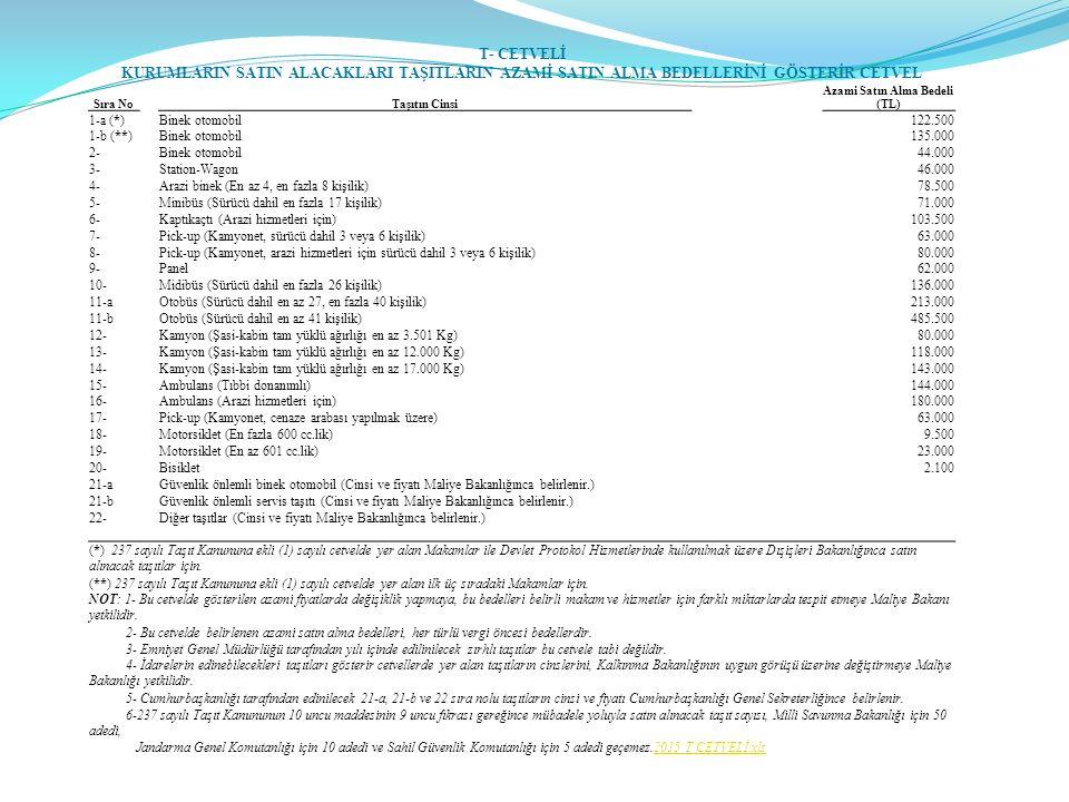 T- CETVELİ KURUMLARIN SATIN ALACAKLARI TAŞITLARIN AZAMİ SATIN ALMA BEDELLERİNİ GÖSTERİR CETVEL Sıra NoTaşıtın Cinsi Azami Satın Alma Bedeli (TL) 1-a (
