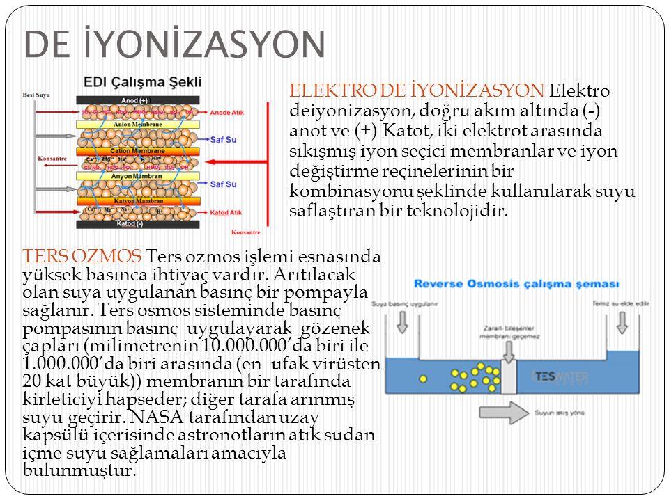 DE İ YON İ ZASYON ELEKTRO DE İYONİZASYON Elektro deiyonizasyon, doğru akım altında (-) anot ve (+) Katot, iki elektrot arasında sıkışmış iyon seçici m