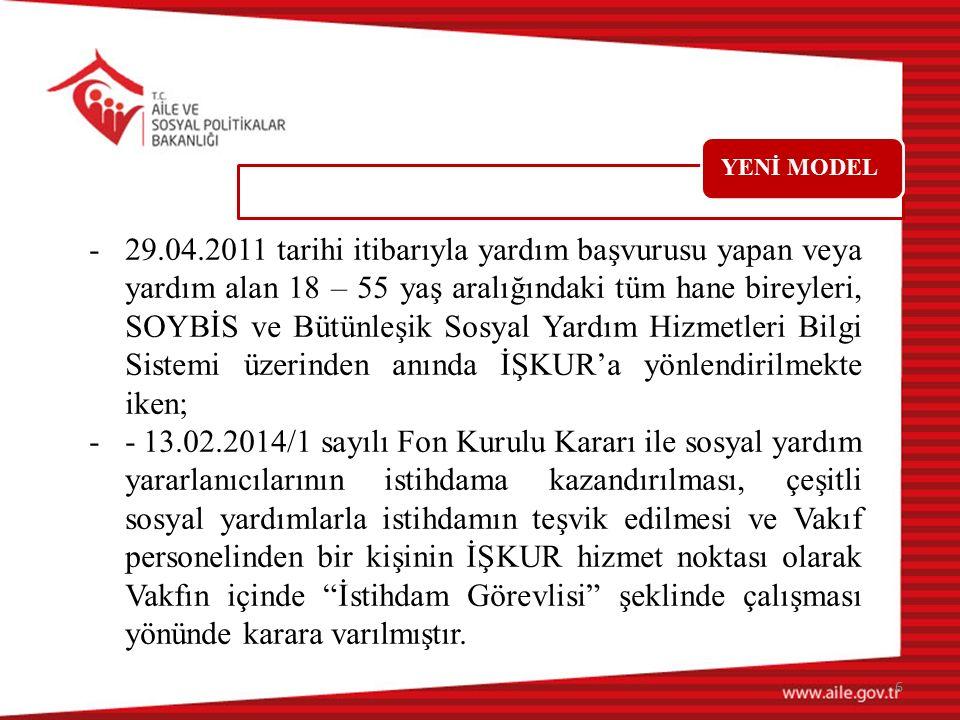 -29.04.2011 tarihi itibarıyla yardım başvurusu yapan veya yardım alan 18 – 55 yaş aralığındaki tüm hane bireyleri, SOYBİS ve Bütünleşik Sosyal Yardım