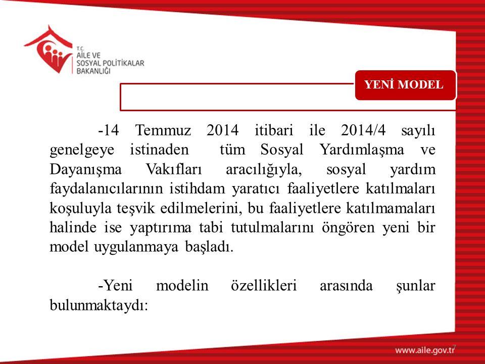 -14 Temmuz 2014 itibari ile 2014/4 sayılı genelgeye istinaden tüm Sosyal Yardımlaşma ve Dayanışma Vakıfları aracılığıyla, sosyal yardım faydalanıcılar