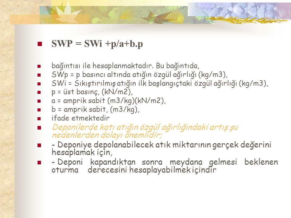 SWP = SWi +p/a+b.p bağıntısı ile hesaplanmaktadır.
