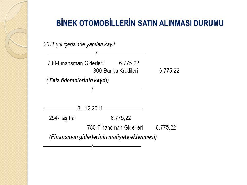 2011 yılı içerisinde yapılan kayıt –––––––––––––––––/––––––––––––––––– 780-Finansman Giderleri 6.775,22 300-Banka Kredileri 6.775,22 ( Faiz ödemelerinin kaydı) –––––––––––––––––/––––––––––––––––– ––––––––––––31.12.2011–––––––––––––– 254-Taşıtlar 6.775,22 780-Finansman Giderleri 6.775,22 (Finansman giderlerinin maliyete eklenmesi) –––––––––––––––––/––––––––––––––––– BİNEK OTOMOBİLLERİN SATIN ALINMASI DURUMU