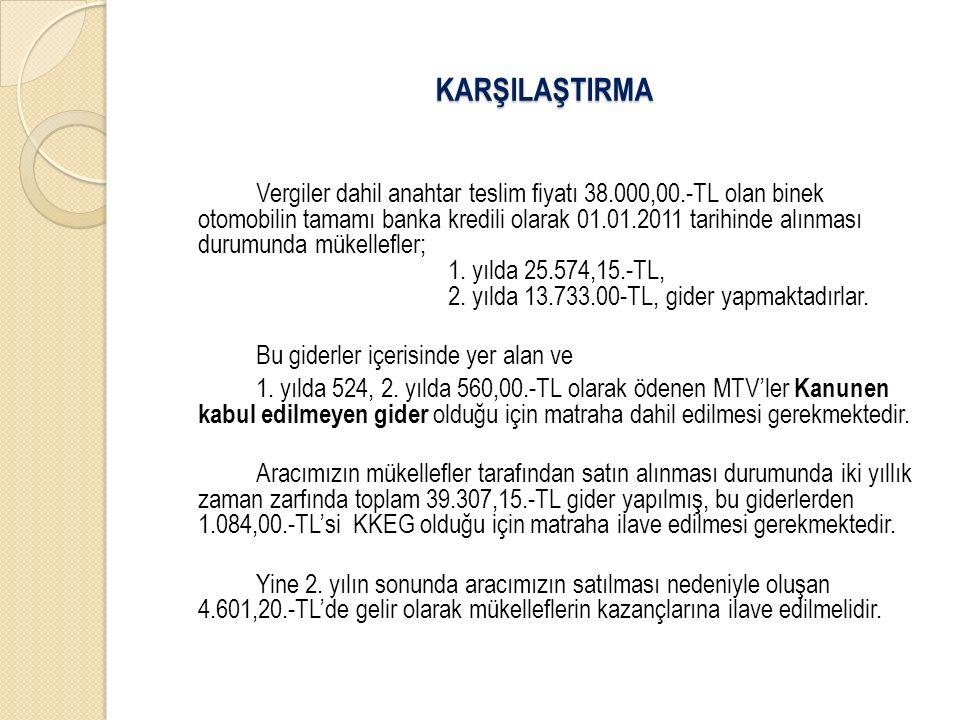 KARŞILAŞTIRMA Vergiler dahil anahtar teslim fiyatı 38.000,00.-TL olan binek otomobilin tamamı banka kredili olarak 01.01.2011 tarihinde alınması durumunda mükellefler; 1.