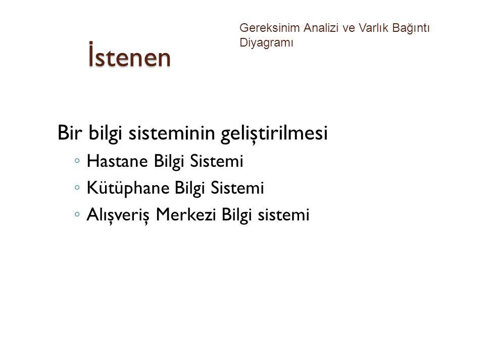 İ stenen Bir bilgi sisteminin geliştirilmesi ◦ Hastane Bilgi Sistemi ◦ Kütüphane Bilgi Sistemi ◦ Alışveriş Merkezi Bilgi sistemi Gereksinim Analizi ve Varlık Bağıntı Diyagramı