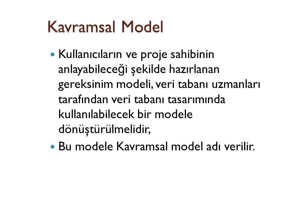 Kavramsal Model Kullanıcıların ve proje sahibinin anlayabilece ğ i şekilde hazırlanan gereksinim modeli, veri tabanı uzmanları tarafından veri tabanı tasarımında kullanılabilecek bir modele dönüştürülmelidir, Bu modele Kavramsal model adı verilir.