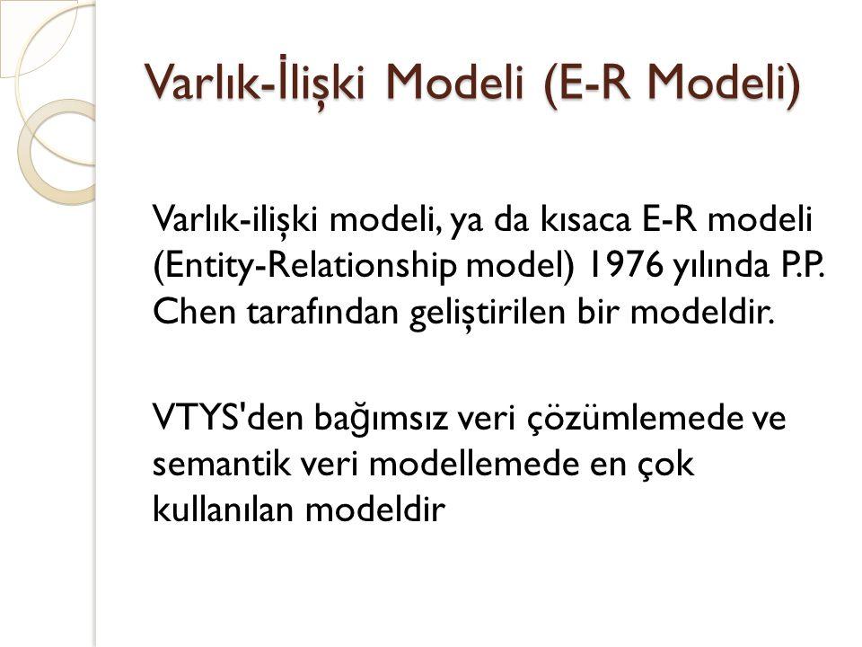 Varlık- İ lişki Modeli (E-R Modeli) Varlık-ilişki modeli, ya da kısaca E-R modeli (Entity-Relationship model) 1976 yılında P.P.